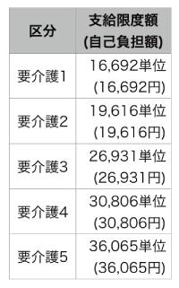 kaigoyobou20151208